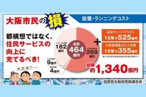 大阪市民の損